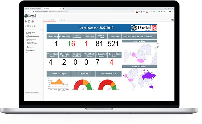 HR Case Management Reporting and Analytics